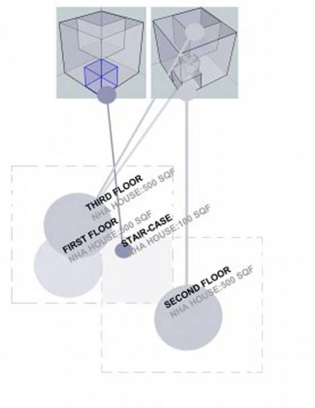 nha-diagrams2